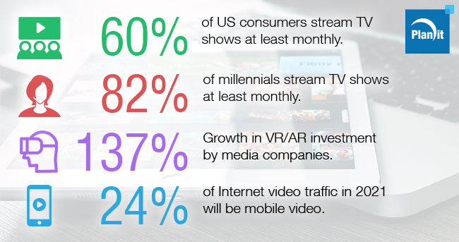 The Future of Entertainment Lies in Streaming and Mobile