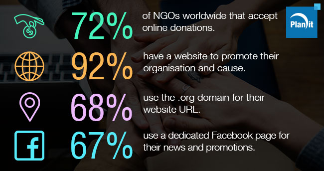 NGOs Turn to Internet for Donations