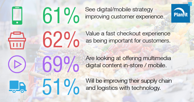Digital/Mobile Key to Improve the Customer Experience