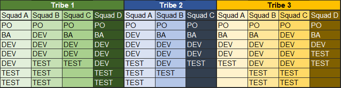 Squad table