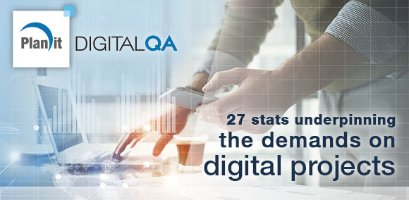 Planit Digital QA: 27 stats underpinning the demands on digital projects